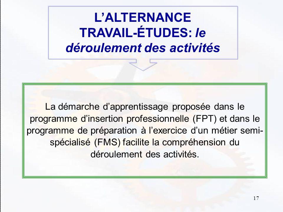 17 La démarche dapprentissage proposée dans le programme dinsertion professionnelle (FPT) et dans le programme de préparation à lexercice dun métier semi- spécialisé (FMS) facilite la compréhension du déroulement des activités.