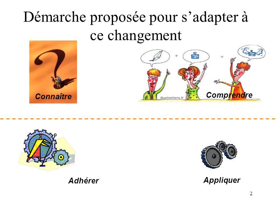 2 Appliquer Connaître Adhérer Démarche proposée pour sadapter à ce changement Comprendre