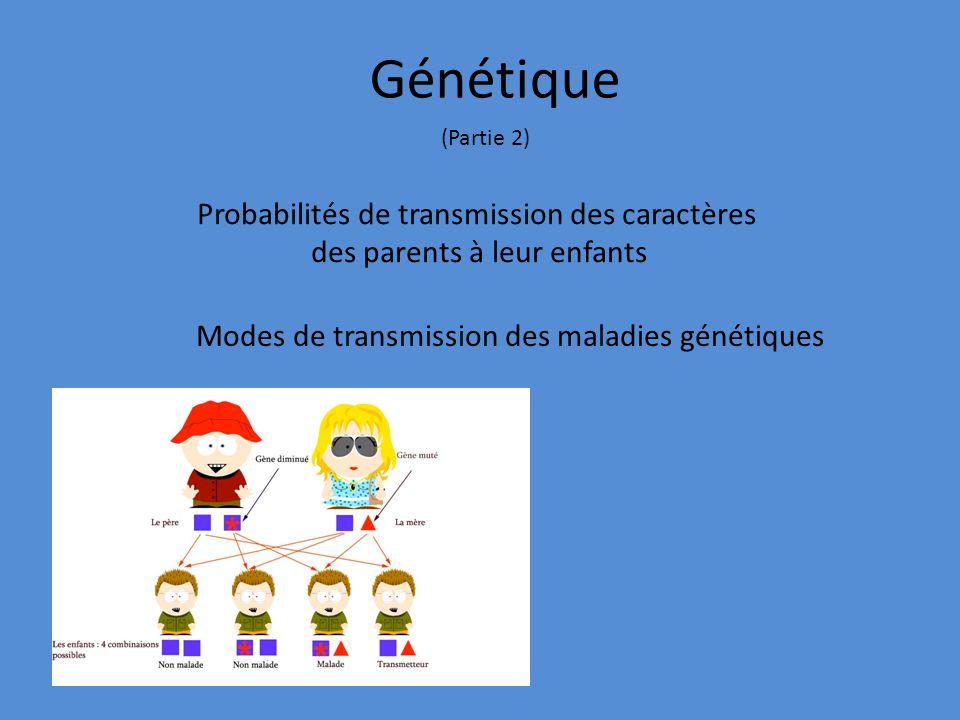 Modes de transmission des gènes Yeux bleus : bb Yeux bruns : BB Gamètes : Bb = yeux bruns 100% (tous leurs enfants) b B Bb Bébé
