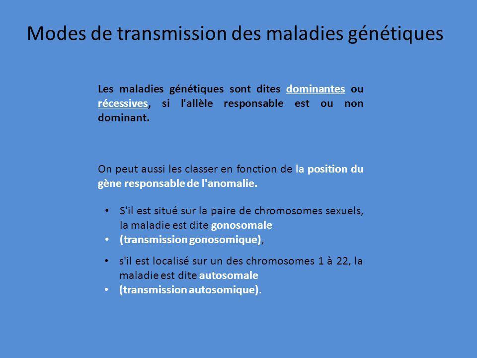 Transmission autosomique récessive l allèle anormal (version malade , mutée du gène en cause) est sur un chromosome non sexuel (ni X, ni Y, donc sur un des autosomes (chromosomes 1 à 22)) Type de transmission des maladies génétiques * le gène anormal (version malade , mutée du gène en cause) est sur un chromosome non sexuel (ni X, ni Y, donc sur un des autosomes (chromosomes 1 à 22)) * la présence de deux gènes anormaux est indispensable pour que la maladie s exprime (allèle récessif) Une maladie génétique est dite de transmission autosomique récessive quand : Transmission autosomique dominante Une maladie génétique est dite de transmission autosomique dominante quand : * la présence d un seul allèle anormal est suffisante pour que la maladie s exprime (allèle dominant)).