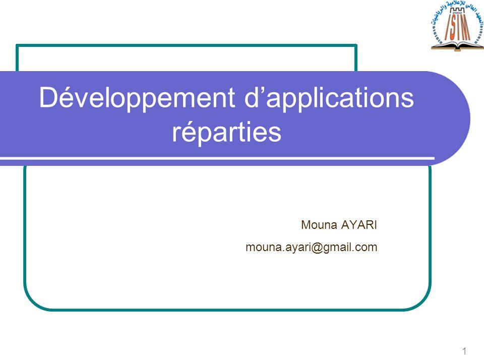 1 Développement dapplications réparties Mouna AYARI mouna.ayari@gmail.com