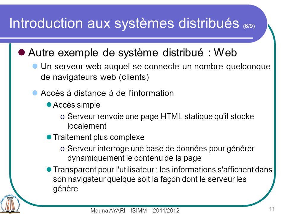 Mouna AYARI – ISIMM – 2011/2012 11 Introduction aux systèmes distribués (6/9) Autre exemple de système distribué : Web Un serveur web auquel se connecte un nombre quelconque de navigateurs web (clients) Accès à distance à de l information Accès simple oServeur renvoie une page HTML statique qu il stocke localement Traitement plus complexe oServeur interroge une base de données pour générer dynamiquement le contenu de la page Transparent pour l utilisateur : les informations s affichent dans son navigateur quelque soit la façon dont le serveur les génère