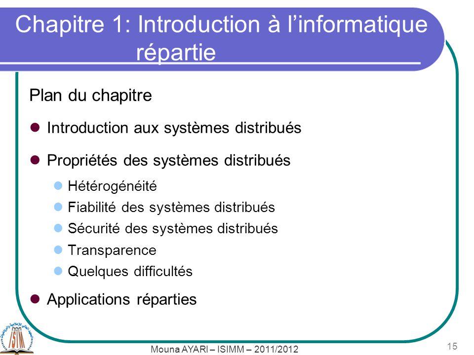 Mouna AYARI – ISIMM – 2011/2012 15 Chapitre 1: Introduction à linformatique répartie Plan du chapitre Introduction aux systèmes distribués Propriétés