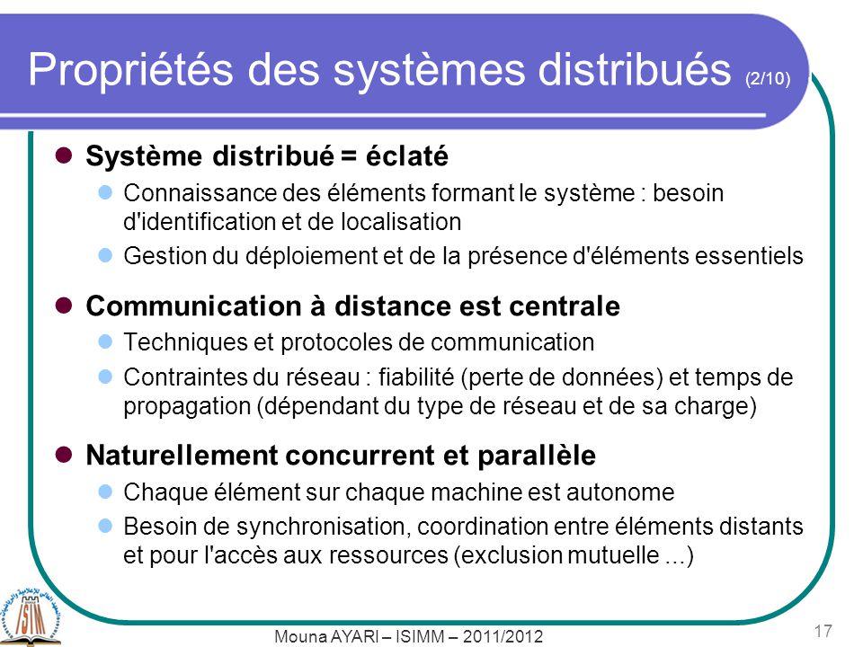 Mouna AYARI – ISIMM – 2011/2012 17 Propriétés des systèmes distribués (2/10) Système distribué = éclaté Connaissance des éléments formant le système :