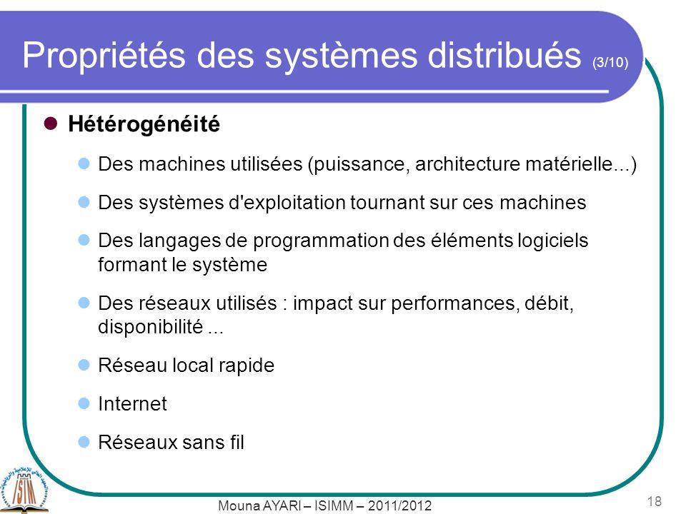 Mouna AYARI – ISIMM – 2011/2012 18 Propriétés des systèmes distribués (3/10) Hétérogénéité Des machines utilisées (puissance, architecture matérielle.