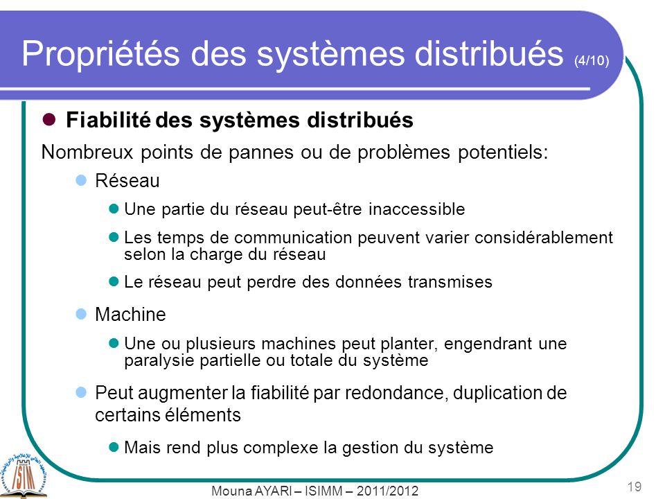 Mouna AYARI – ISIMM – 2011/2012 19 Propriétés des systèmes distribués (4/10) Fiabilité des systèmes distribués Nombreux points de pannes ou de problèm