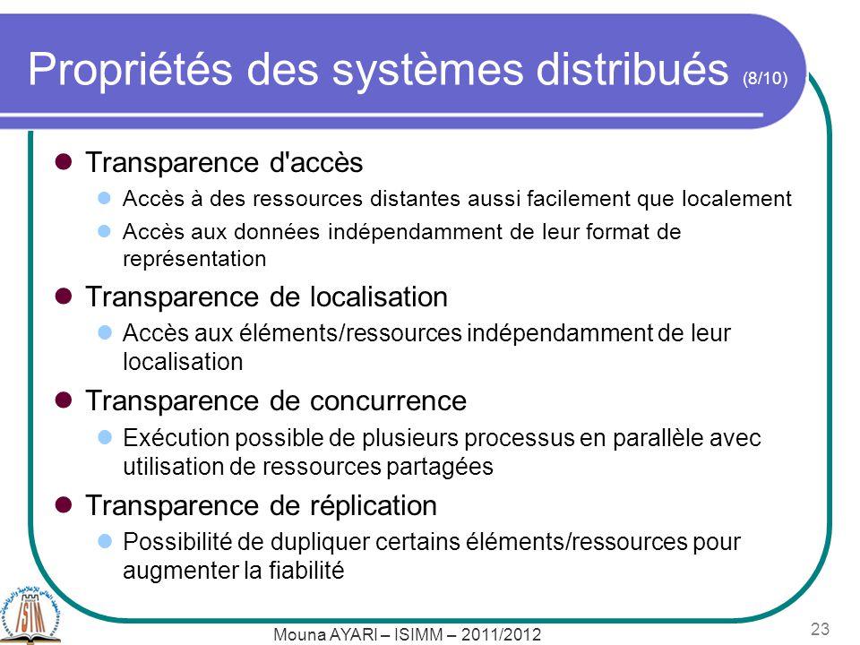 Mouna AYARI – ISIMM – 2011/2012 23 Propriétés des systèmes distribués (8/10) Transparence d'accès Accès à des ressources distantes aussi facilement qu