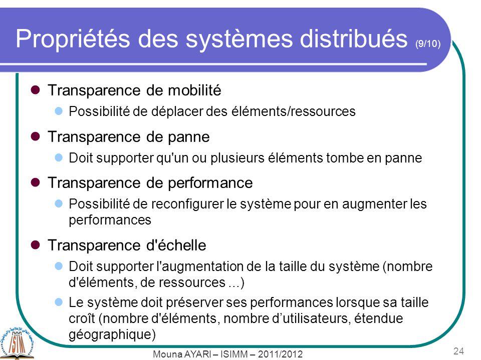 Mouna AYARI – ISIMM – 2011/2012 24 Propriétés des systèmes distribués (9/10) Transparence de mobilité Possibilité de déplacer des éléments/ressources Transparence de panne Doit supporter qu un ou plusieurs éléments tombe en panne Transparence de performance Possibilité de reconfigurer le système pour en augmenter les performances Transparence d échelle Doit supporter l augmentation de la taille du système (nombre d éléments, de ressources...) Le système doit préserver ses performances lorsque sa taille croît (nombre d éléments, nombre dutilisateurs, étendue géographique)