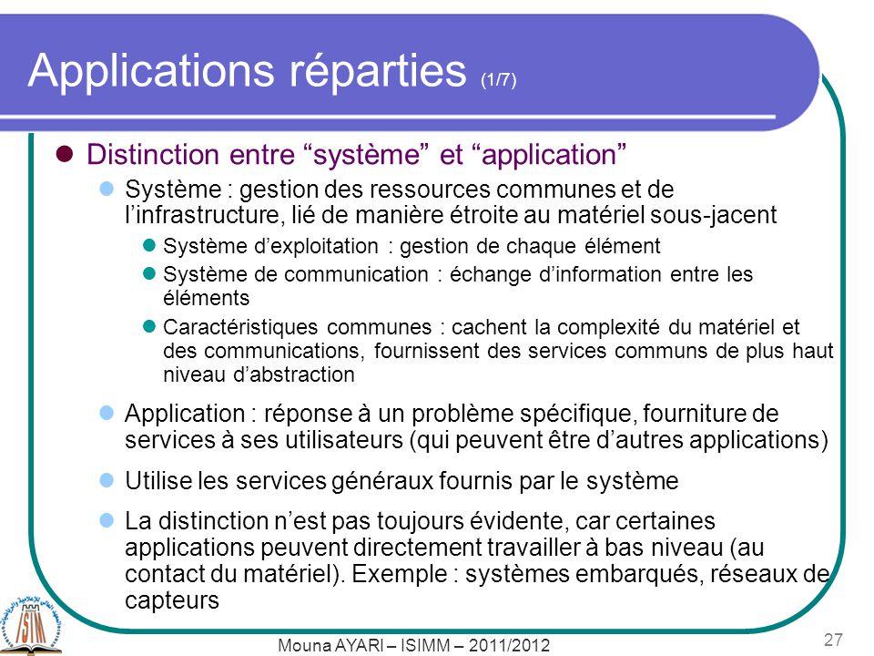 Mouna AYARI – ISIMM – 2011/2012 27 Applications réparties (1/7) Distinction entre système et application Système : gestion des ressources communes et