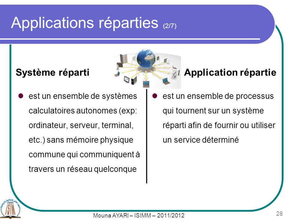 Applications réparties (2/7) Système réparti est un ensemble de systèmes calculatoires autonomes (exp: ordinateur, serveur, terminal, etc.) sans mémoire physique commune qui communiquent à travers un réseau quelconque est un ensemble de processus qui tournent sur un système réparti afin de fournir ou utiliser un service déterminé Mouna AYARI – ISIMM – 2011/2012 28 Application répartie