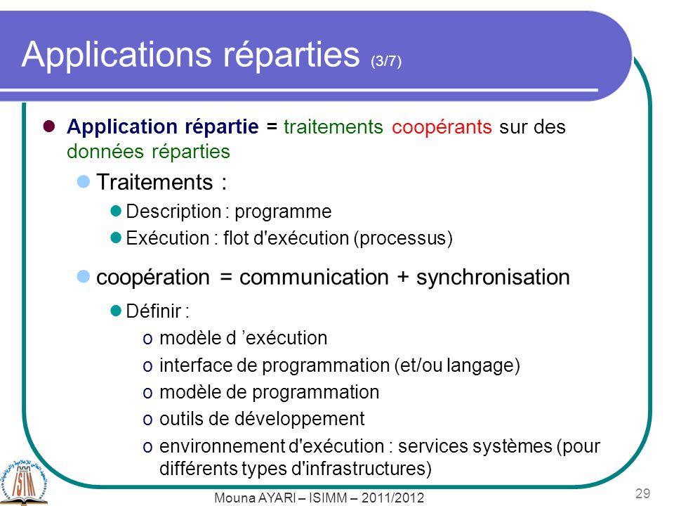 Applications réparties (3/7) Application répartie = traitements coopérants sur des données réparties Traitements : Description : programme Exécution :