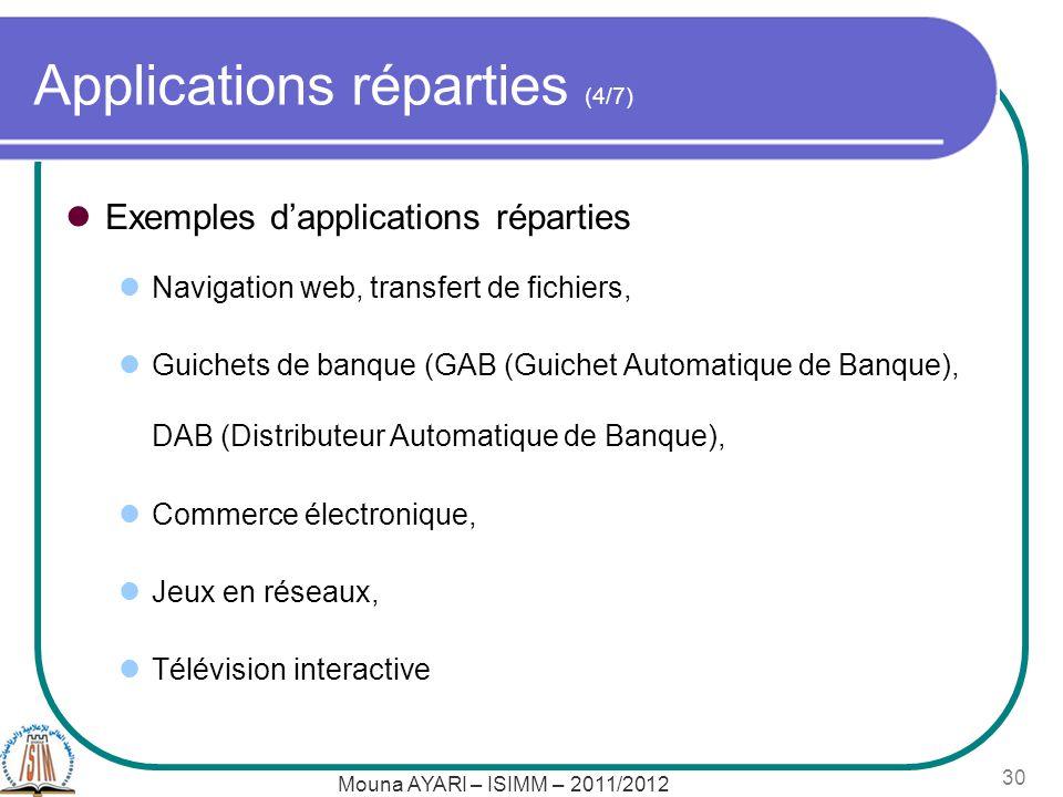 Applications réparties (4/7) Exemples dapplications réparties Navigation web, transfert de fichiers, Guichets de banque (GAB (Guichet Automatique de B