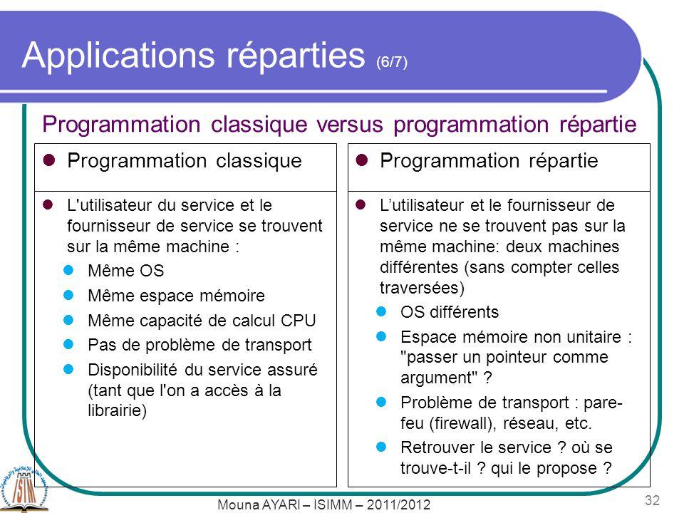 Applications réparties (6/7) Programmation classique versus programmation répartie Mouna AYARI – ISIMM – 2011/2012 32 Programmation classique L'utilis
