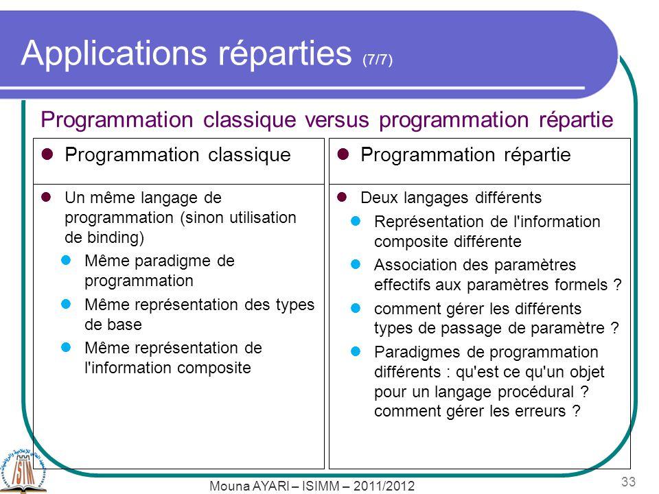Applications réparties (7/7) Mouna AYARI – ISIMM – 2011/2012 33 Programmation classique versus programmation répartie Programmation classique Un même