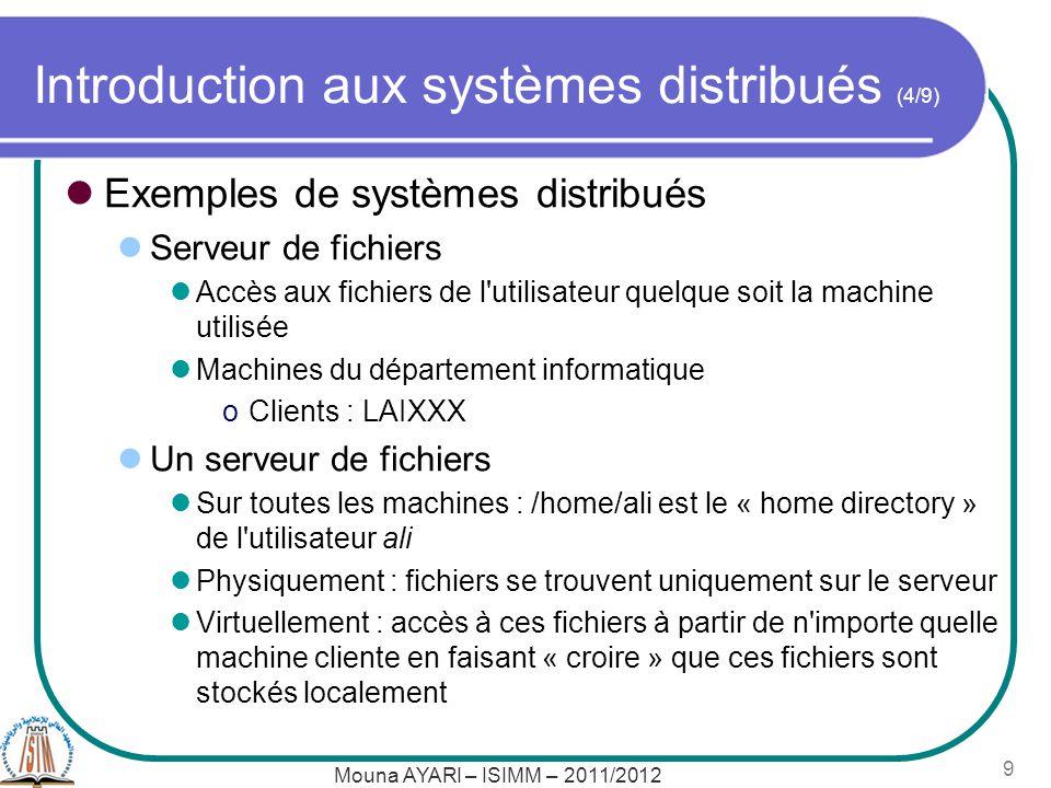 Mouna AYARI – ISIMM – 2011/2012 9 Introduction aux systèmes distribués (4/9) Exemples de systèmes distribués Serveur de fichiers Accès aux fichiers de