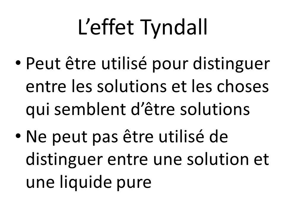 Leffet Tyndall Peut être utilisé pour distinguer entre les solutions et les choses qui semblent dêtre solutions Ne peut pas être utilisé de distinguer