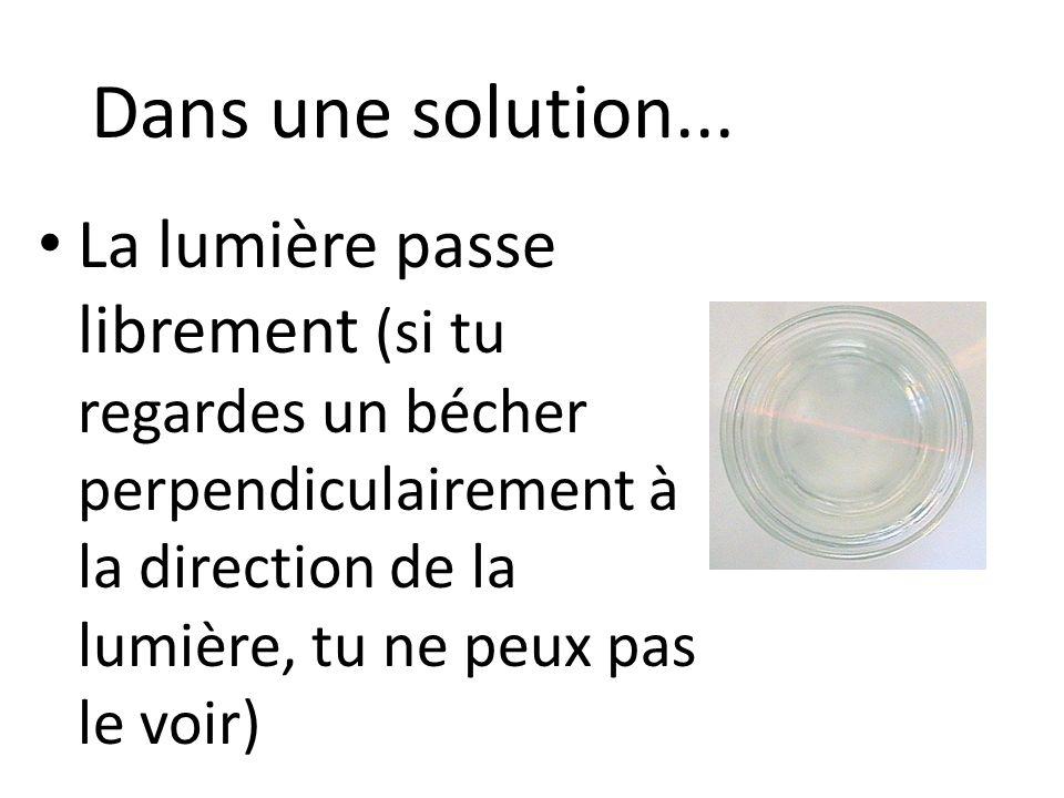 Dans une solution... La lumière passe librement (si tu regardes un bécher perpendiculairement à la direction de la lumière, tu ne peux pas le voir)