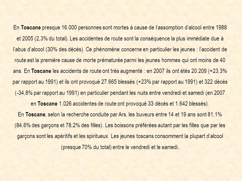 En Toscane presque 16.000 personnes sont mortes à cause de lassomption dalcool entre 1988 et 2005 (2,3% du total). Les accidentes de route sont la con