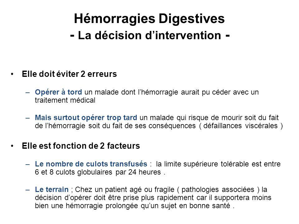 Hémorragies Digestives - La décision dintervention - Elle doit éviter 2 erreurs –Opérer à tord un malade dont lhémorragie aurait pu céder avec un traitement médical –Mais surtout opérer trop tard un malade qui risque de mourir soit du fait de lhémorragie soit du fait de ses conséquences ( défaillances viscérales ) Elle est fonction de 2 facteurs –Le nombre de culots transfusés : la limite supérieure tolérable est entre 6 et 8 culots globulaires par 24 heures.