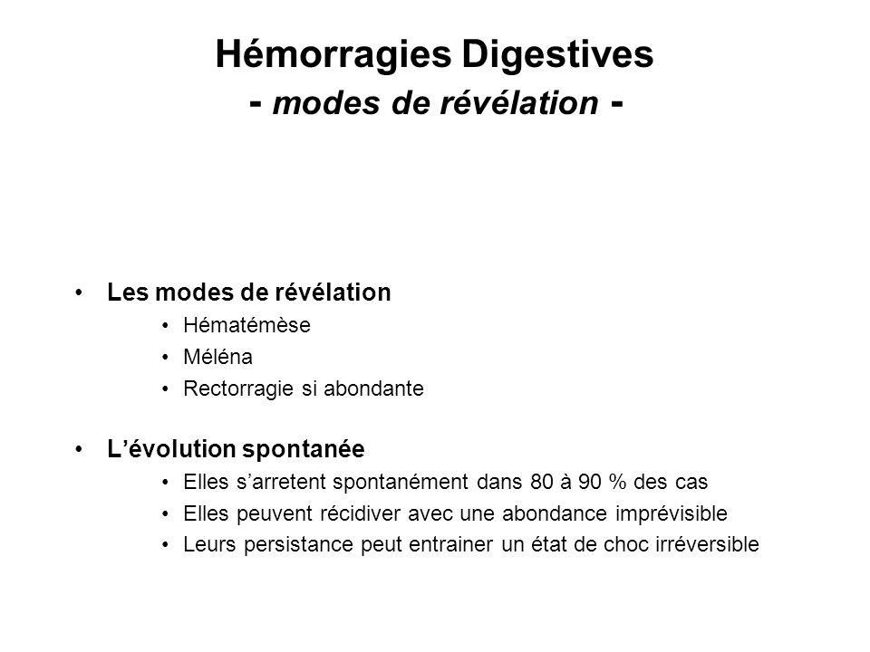 Hémorragies Digestives - modes de révélation - Les modes de révélation Hématémèse Méléna Rectorragie si abondante Lévolution spontanée Elles sarretent spontanément dans 80 à 90 % des cas Elles peuvent récidiver avec une abondance imprévisible Leurs persistance peut entrainer un état de choc irréversible