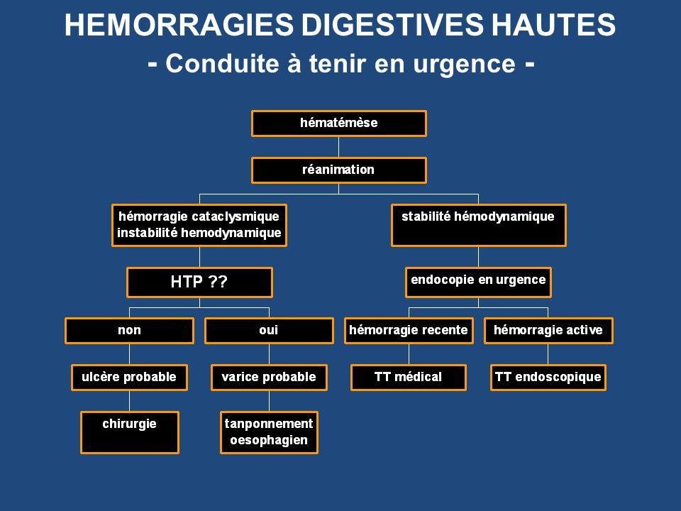 HEMORRAGIES DIGESTIVES HAUTES - Conduite à tenir en urgence -