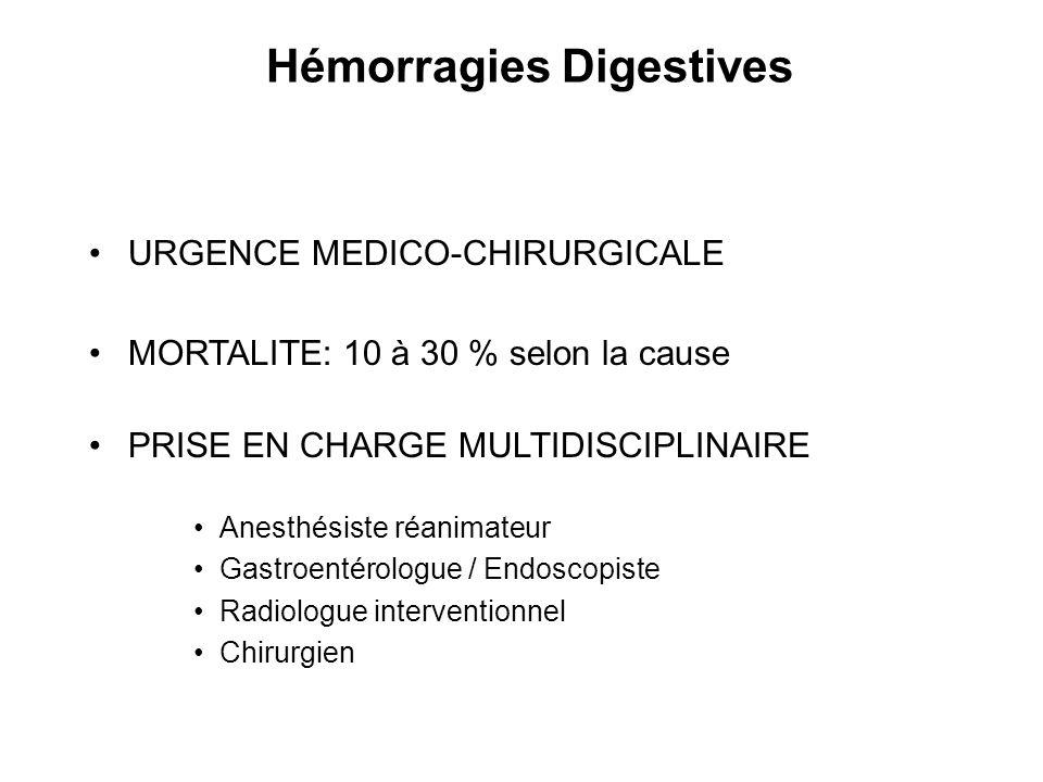 Hémorragies Digestives URGENCE MEDICO-CHIRURGICALE MORTALITE: 10 à 30 % selon la cause PRISE EN CHARGE MULTIDISCIPLINAIRE Anesthésiste réanimateur Gastroentérologue / Endoscopiste Radiologue interventionnel Chirurgien