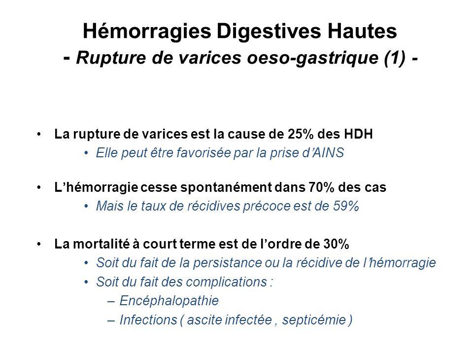 Hémorragies Digestives Hautes - Rupture de varices oeso-gastrique (1) - La rupture de varices est la cause de 25% des HDH Elle peut être favorisée par la prise dAINS Lhémorragie cesse spontanément dans 70% des cas Mais le taux de récidives précoce est de 59% La mortalité à court terme est de lordre de 30% Soit du fait de la persistance ou la récidive de lhémorragie Soit du fait des complications : –Encéphalopathie –Infections ( ascite infectée, septicémie )