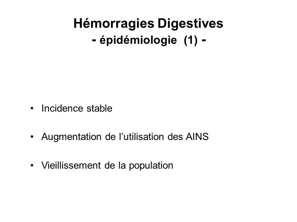 Hémorragies Digestives Hautes - Les ulcères gastro-duodénaux (5) - Prévention des récidives Antisécrétoire par voie orale (pendant 4 à 5 semaines) Arret si possible des gastrotoxique (AINS et Aspirine) Eradication dhelicobacter pylori ++ Fibroscopie de contrôle à la fin du traitement (4 semaines) –Vérifie la cicatrisation de lulcère –Vérifie léradication dhelicobacter pylori –Biopsie en cas dulcère gastrique pour éliminer un cancer