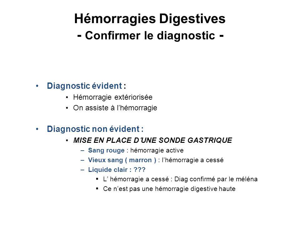 Hémorragies Digestives Basses - principales étiologies (1) - LES CAUSES RECTO-COLIQUES : 95 % des causes d HDB Diverticulose colique 30 à 40 % Angiodysplasies coliques10 à 20 % Tumeurs malignes 10 à 20 % Colite ischémique 5 à 10 % Post polypectomie 3 à 5 % Polypes et tumeurs bénignes Colites inflammatoires, radiques Les causes proctologiques10 à 20 % Hémorroides Fissure Ulcération thermométrique