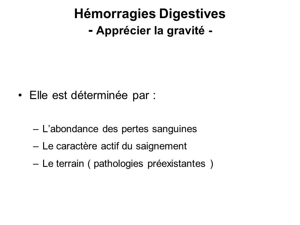 Hémorragies Digestives - Apprécier la gravité - Elle est déterminée par : –Labondance des pertes sanguines –Le caractère actif du saignement –Le terrain ( pathologies préexistantes )