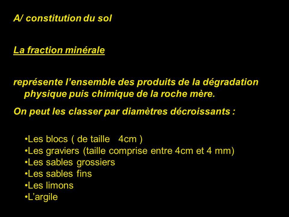 * Le molybdène - constituant de la NR et la nitrogénase * le manganèse - Rôle ds les oxydoréductions, hydrolyse des peptides et certaines décarboxylations - activateur de la nitrate réductase (NO3-, NO2-) - La carence rend des plantes ( avoine sensible aux infections bactériennes * Le zinc - constituant de enzymes et activateur denzymes ( peptidases) - rôle ds la formation de plusieurs phytohormones (auxines)