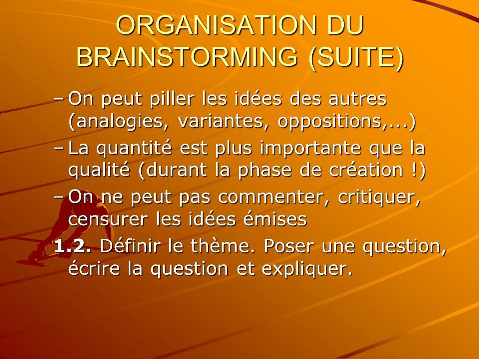 ORGANISATION DU BRAINSTORMING (SUITE) –On peut piller les idées des autres (analogies, variantes, oppositions,...) –La quantité est plus importante qu