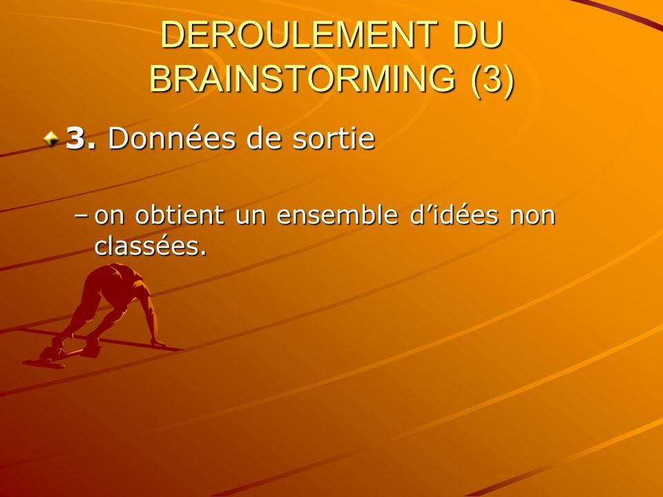 DEROULEMENT DU BRAINSTORMING (3) 3. Données de sortie –on obtient un ensemble didées non classées.