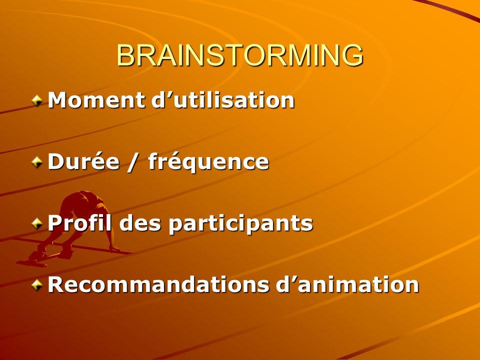 BRAINSTORMING Moment dutilisation Durée / fréquence Profil des participants Recommandations danimation