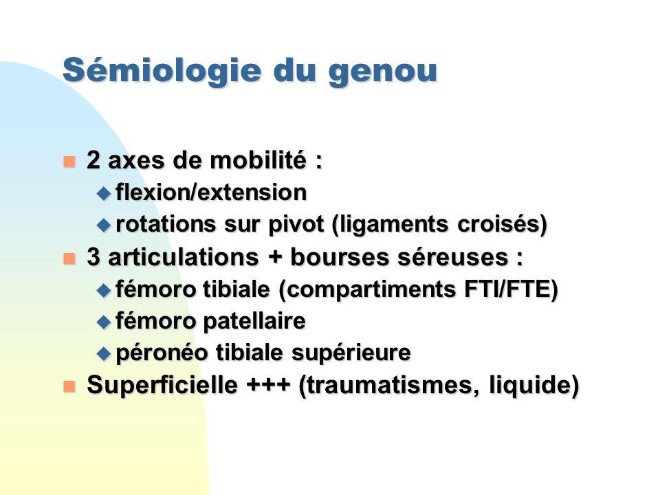 Sémiologie du genou n 2 axes de mobilité : u flexion/extension u rotations sur pivot (ligaments croisés) n 3 articulations + bourses séreuses : u fémoro tibiale (compartiments FTI/FTE) u fémoro patellaire u péronéo tibiale supérieure n Superficielle +++ (traumatismes, liquide)