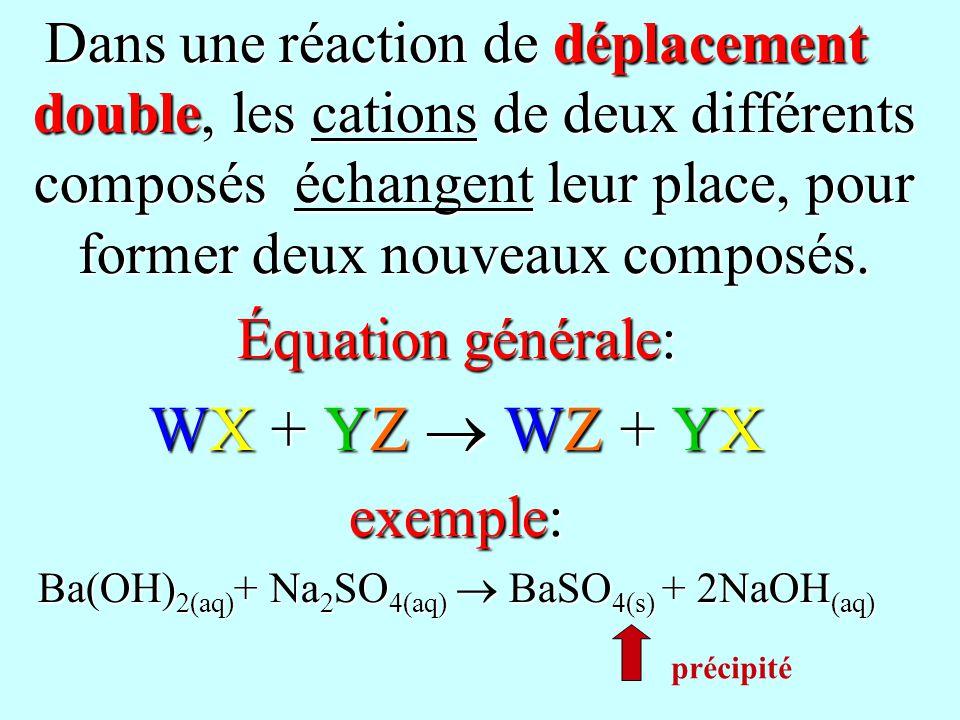 Dans une réaction de déplacement double, les cations de deux différents composés échangent leur place, pour former deux nouveaux composés. Équation gé