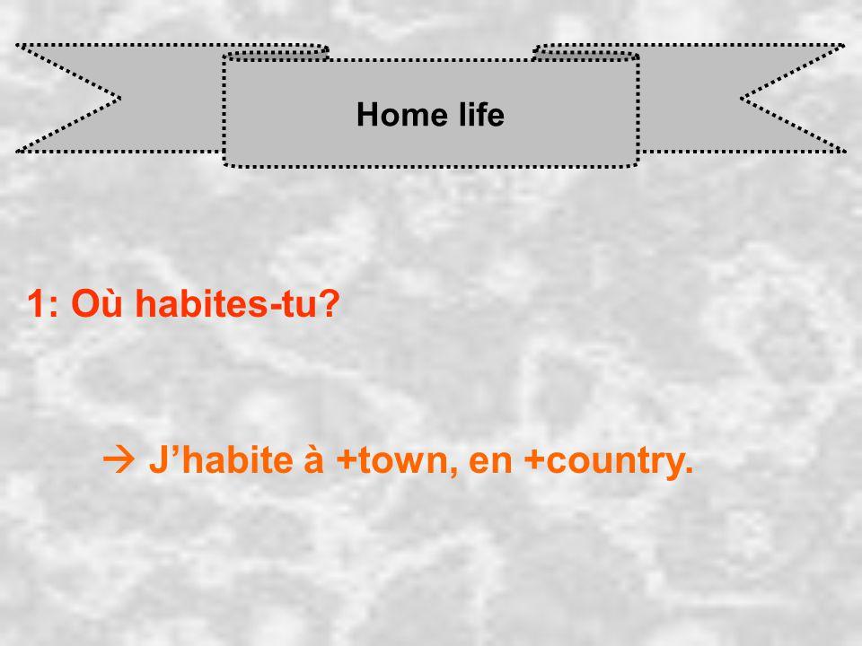 Home life 1: Où habites-tu? J habite à +town, en +country.
