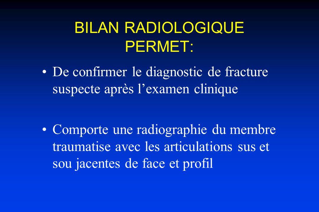 BILAN RADIOLOGIQUE PERMET: De confirmer le diagnostic de fracture suspecte après lexamen clinique Comporte une radiographie du membre traumatise avec les articulations sus et sou jacentes de face et profil