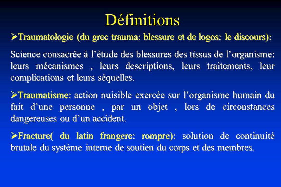 Fractures transversales Déplacement Angulation Rotation Translation Chevauchement