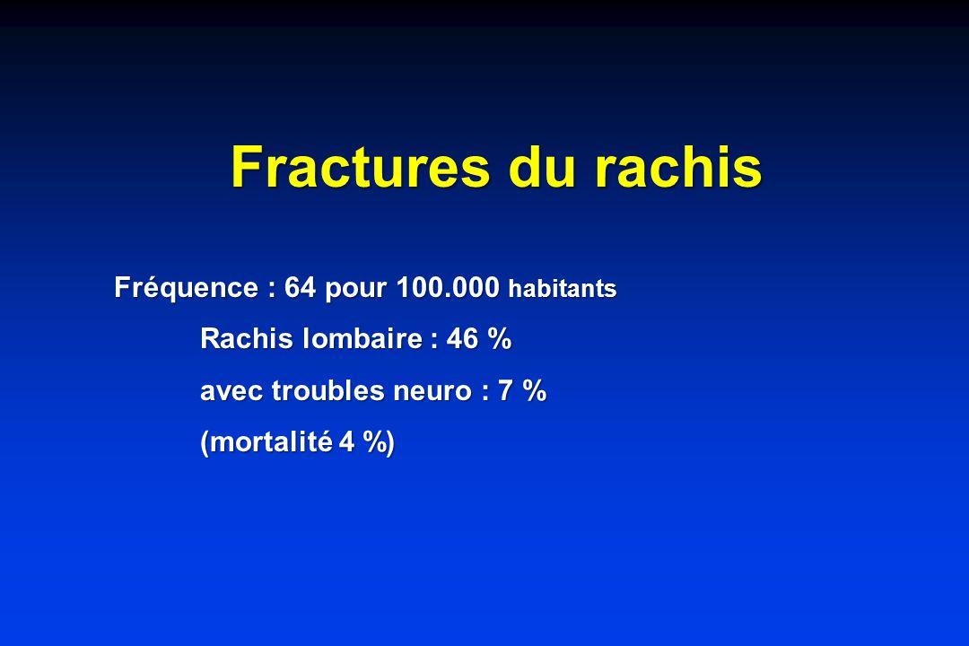 Fractures du rachis Fréquence : 64 pour 100.000 habitants Rachis lombaire : 46 % avec troubles neuro : 7 % (mortalité 4 %)