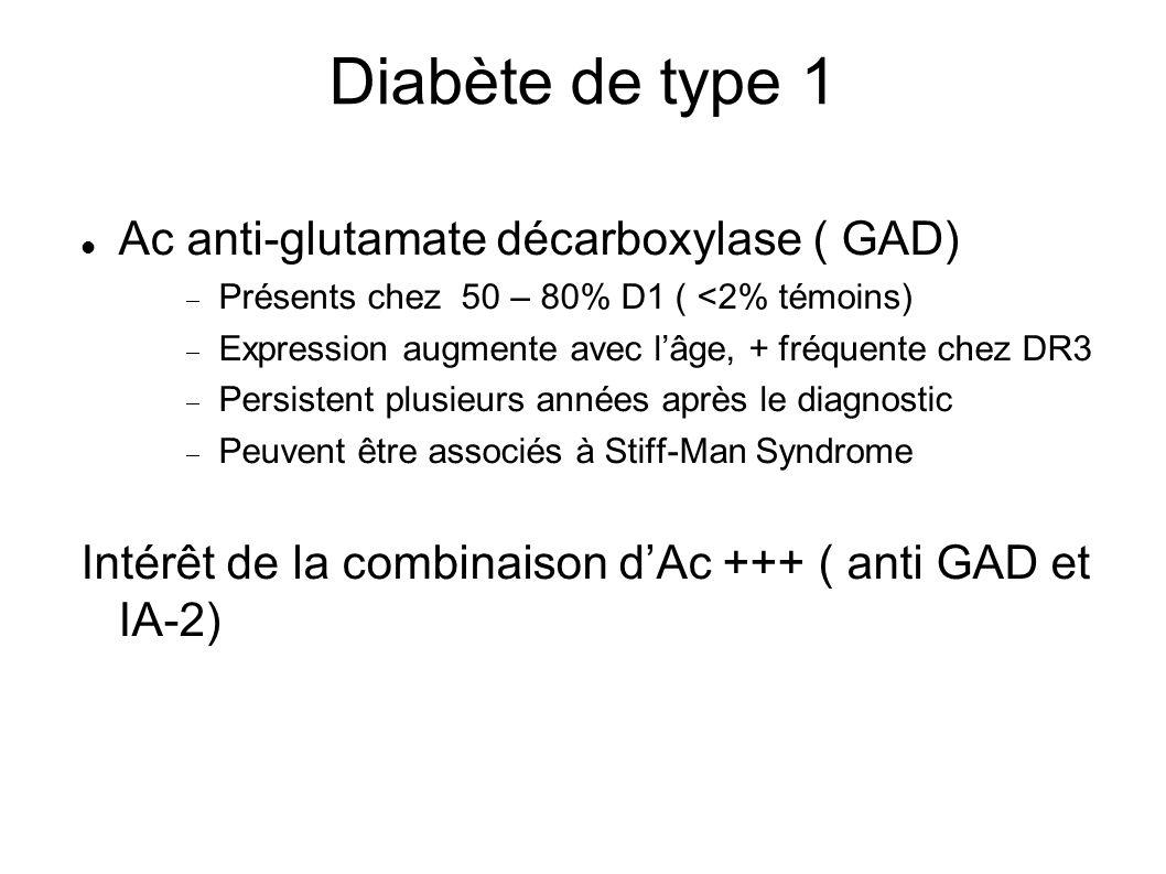 Diabète de type 1 Ac anti-glutamate décarboxylase ( GAD) Présents chez 50 – 80% D1 ( <2% témoins) Expression augmente avec lâge, + fréquente chez DR3