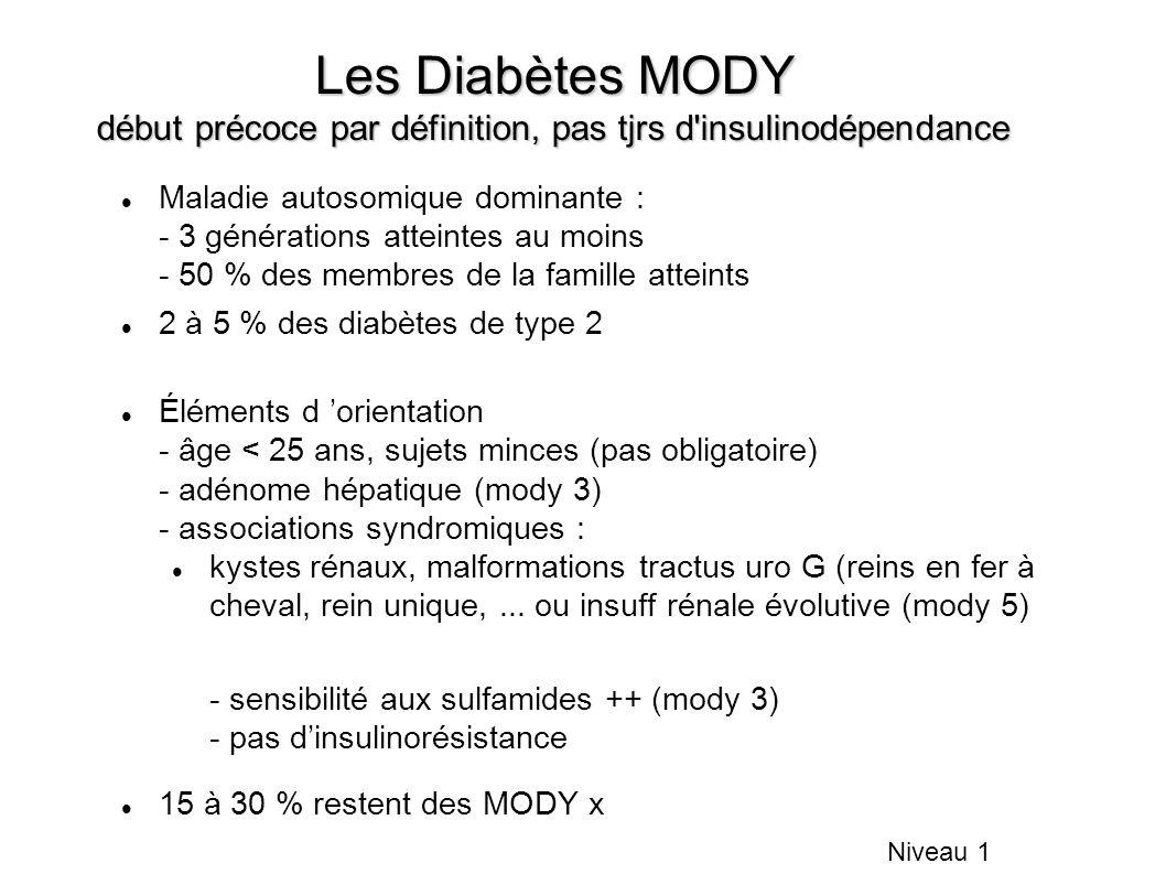 Les Diabètes MODY début précoce par définition, pas tjrs d'insulinodépendance Maladie autosomique dominante : - 3 générations atteintes au moins - 50