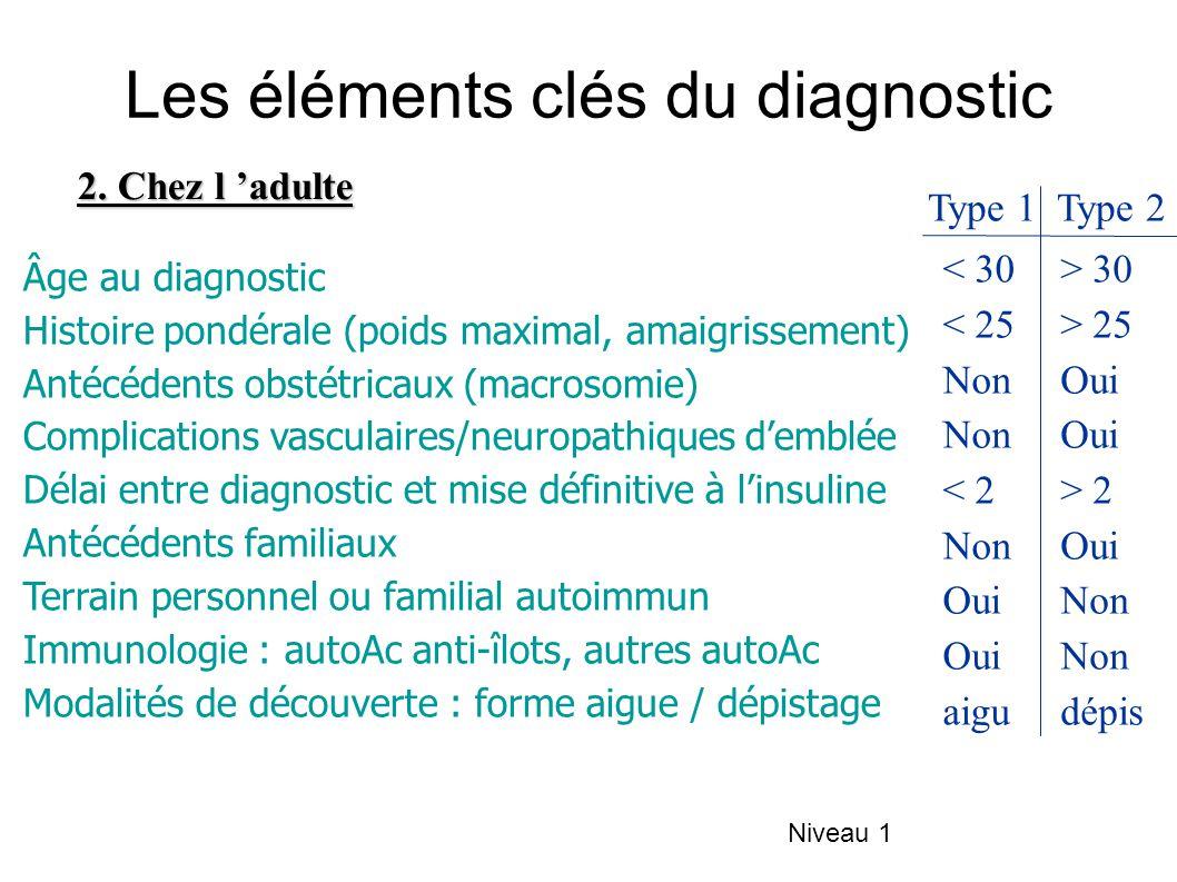 Les éléments clés du diagnostic 2. Chez l adulte Âge au diagnostic Histoire pondérale (poids maximal, amaigrissement) Antécédents obstétricaux (macros