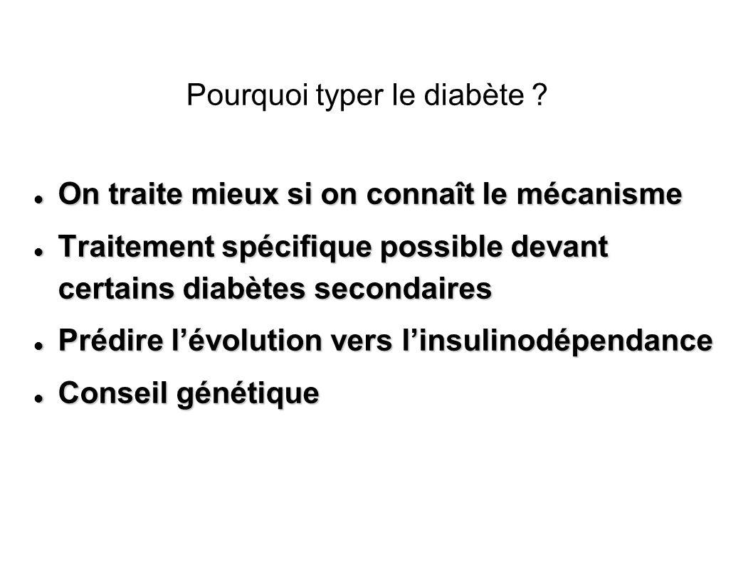 Pourquoi typer le diabète ? On traite mieux si on connaît le mécanisme On traite mieux si on connaît le mécanisme Traitement spécifique possible devan