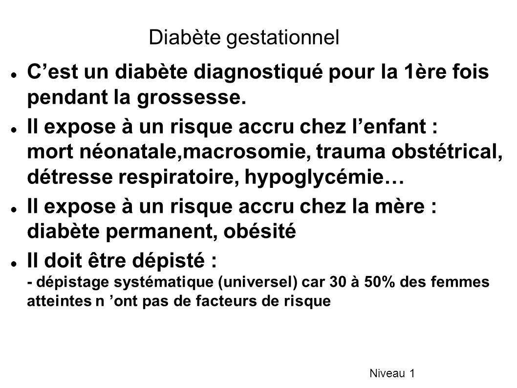 Diabète gestationnel Cest un diabète diagnostiqué pour la 1ère fois pendant la grossesse. Il expose à un risque accru chez lenfant : mort néonatale,ma