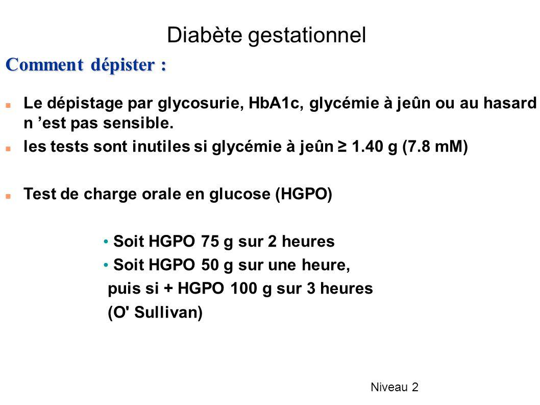 Diabète gestationnel Le dépistage par glycosurie, HbA1c, glycémie à jeûn ou au hasard n est pas sensible. les tests sont inutiles si glycémie à jeûn 1