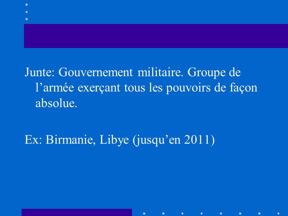 Junte: Gouvernement militaire. Groupe de larmée exerçant tous les pouvoirs de façon absolue. Ex: Birmanie, Libye (jusquen 2011)