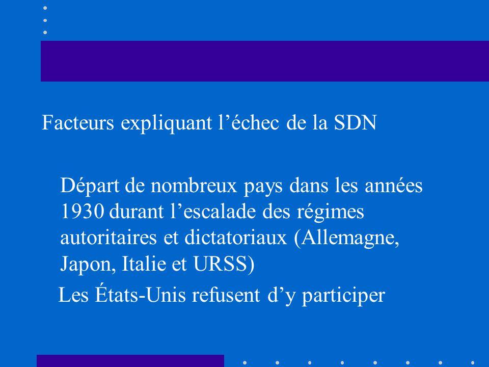 Facteurs expliquant léchec de la SDN Départ de nombreux pays dans les années 1930 durant lescalade des régimes autoritaires et dictatoriaux (Allemagne