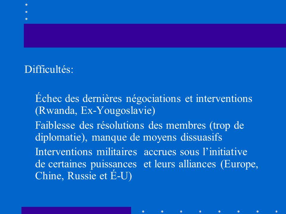 Difficultés: Échec des dernières négociations et interventions (Rwanda, Ex-Yougoslavie) Faiblesse des résolutions des membres (trop de diplomatie), ma