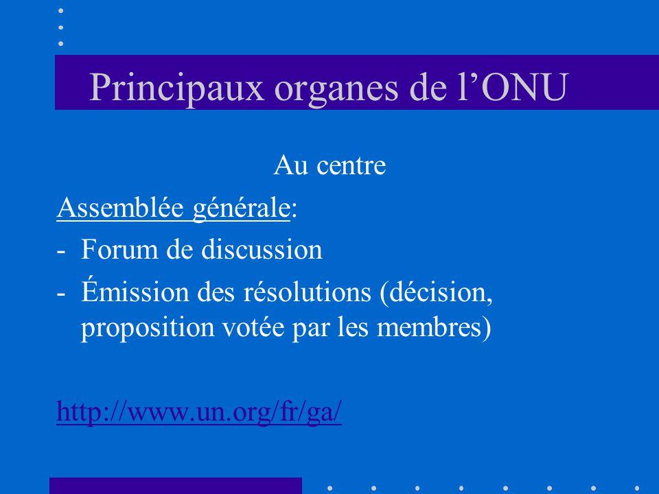 Principaux organes de lONU Au centre Assemblée générale: -Forum de discussion -Émission des résolutions (décision, proposition votée par les membres)